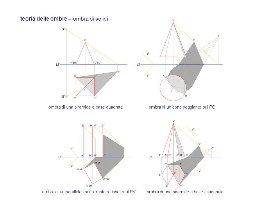 teoria delle ombre – ombra di solidi ombra di una piramide a base quadrataombra di un cono poggiante sul PO ombra di un parallelepipedo ruotato rispet