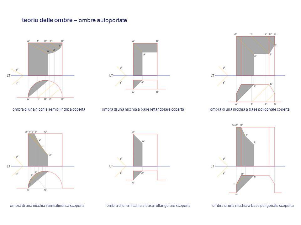 teoria delle ombre – ombre autoportate ombra di una nicchia semicilindrica copertaombra di una nicchia a base rettangolare copertaombra di una nicchia