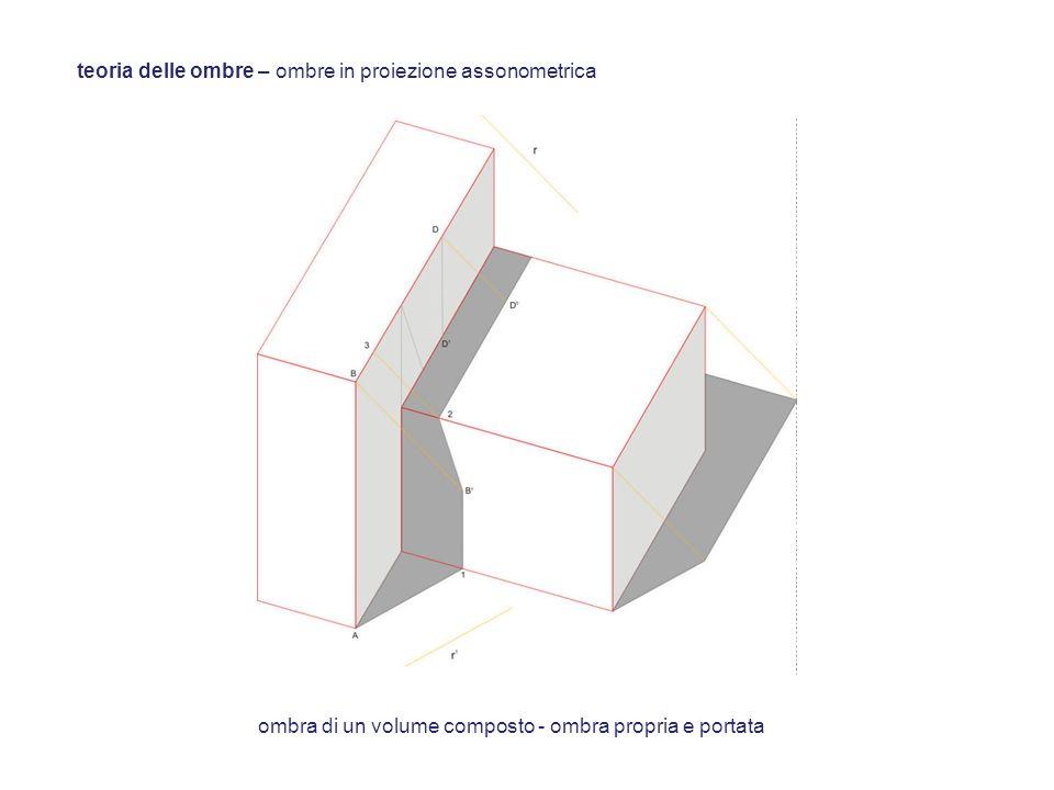 teoria delle ombre – ombre in proiezione assonometrica ombra di un volume composto - ombra propria e portata