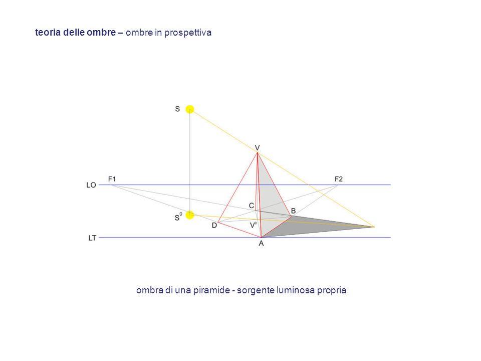 teoria delle ombre – ombre in prospettiva ombra di una piramide - sorgente luminosa propria