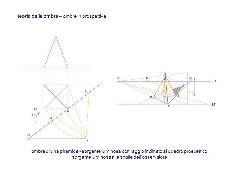 teoria delle ombre – ombre in prospettiva ombra di una piramide - sorgente luminosa con raggio inclinato al quadro prospettico sorgente luminosa alle