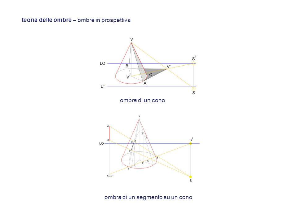 ombra di un cono ombra di un segmento su un cono