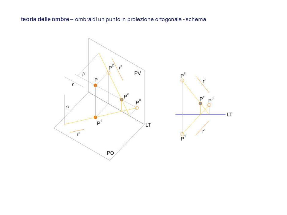 teoria delle ombre – ombra di un punto in proiezione ortogonale - schema