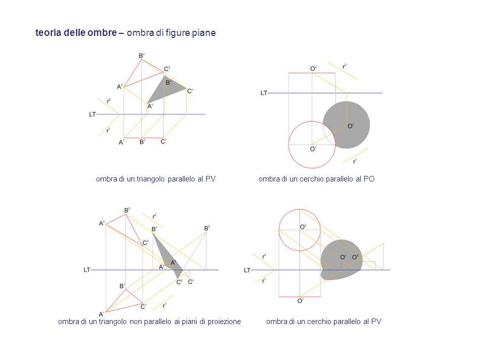 teoria delle ombre – ombra di figure piane ombra di un triangolo parallelo al PVombra di un cerchio parallelo al PO ombra di un triangolo non parallel