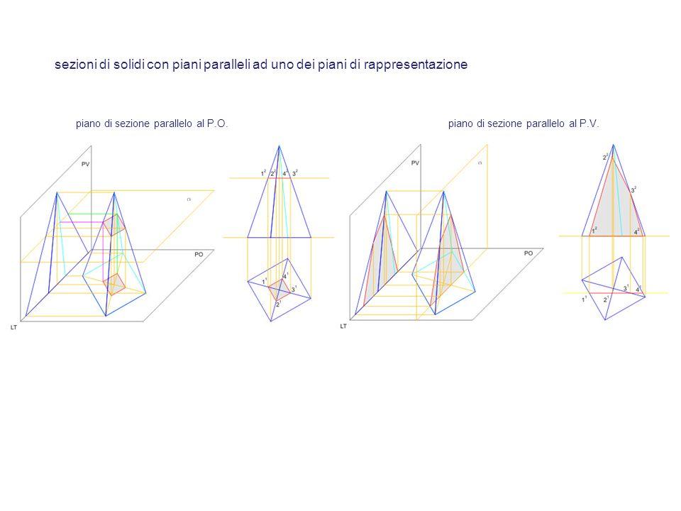 sezioni di solidi con piani paralleli ad uno dei piani di rappresentazione piano di sezione parallelo al P.O.piano di sezione parallelo al P.V.