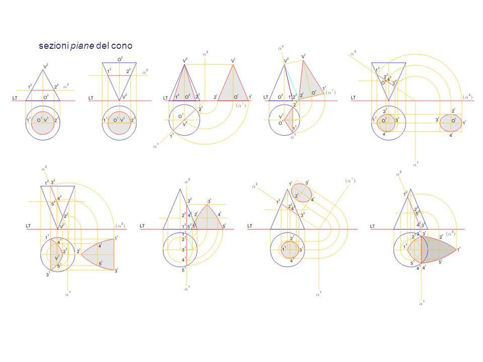 sezioni piane del cono