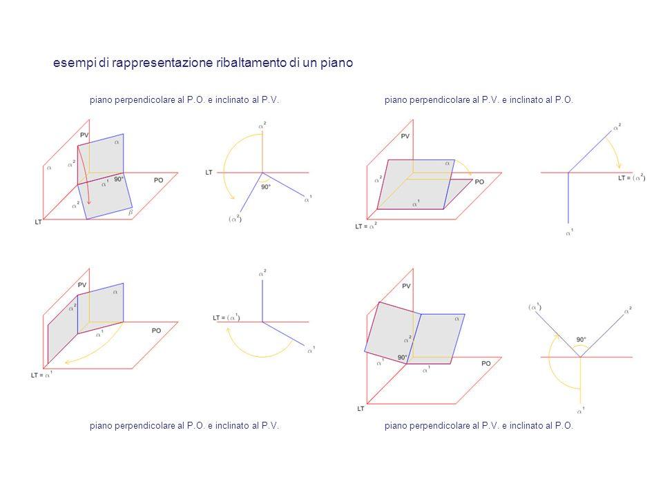 esempi di rappresentazione ribaltamento di un piano piano perpendicolare al P.O. e inclinato al P.V.piano perpendicolare al P.V. e inclinato al P.O. p