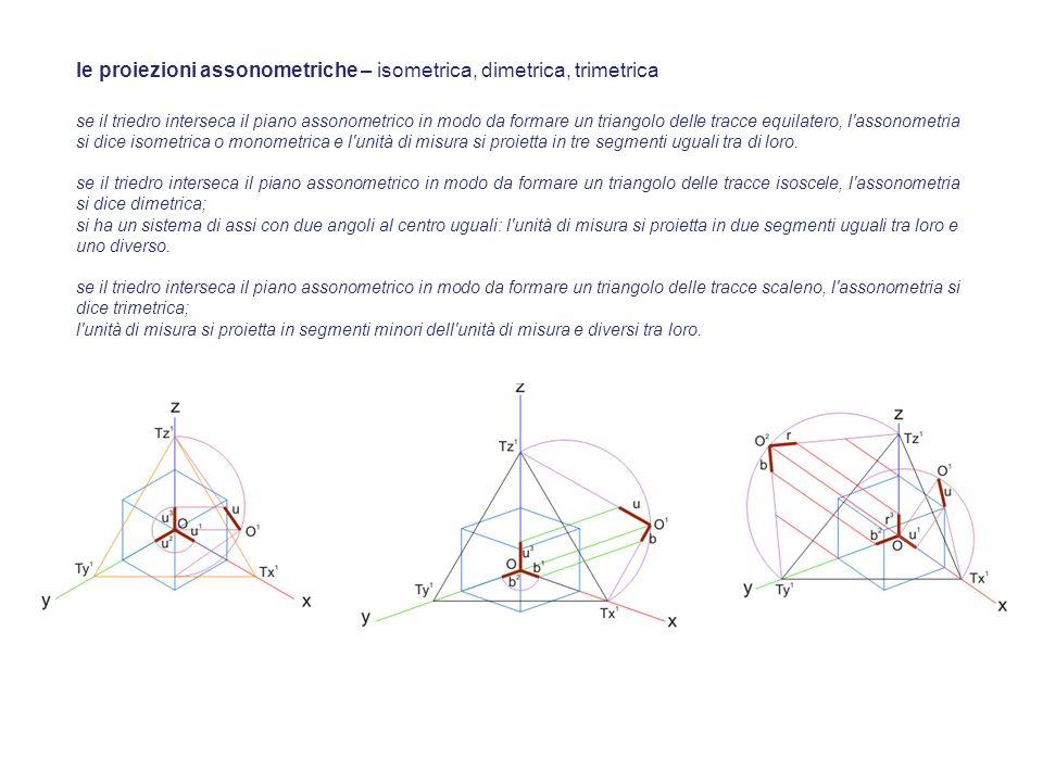 se il triedro interseca il piano assonometrico in modo da formare un triangolo delle tracce equilatero, l'assonometria si dice isometrica o monometric