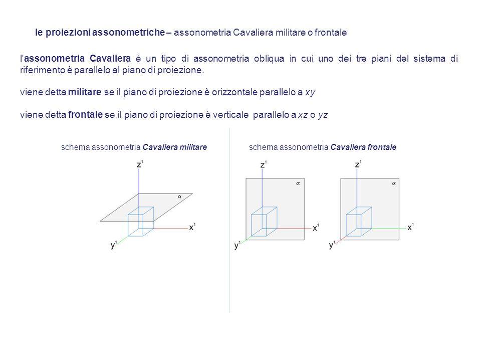 l'assonometria Cavaliera è un tipo di assonometria obliqua in cui uno dei tre piani del sistema di riferimento è parallelo al piano di proiezione. vie