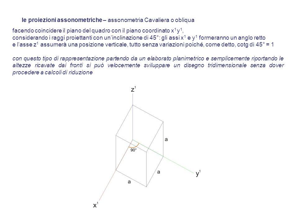 facendo coincidere il piano del quadro con il piano coordinato x 1 y 1, considerando i raggi proiettanti con uninclinazione di 45°: gli assi x 1 e y 1