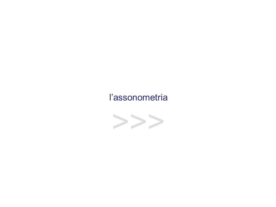 esempio di assonometria trimetrica si noti la terna degli angoli a, b, g ed il loro utilizzo per la riduzione grafica dei lati del parallelepipedo le proiezioni assonometriche – assonometria trimetrica