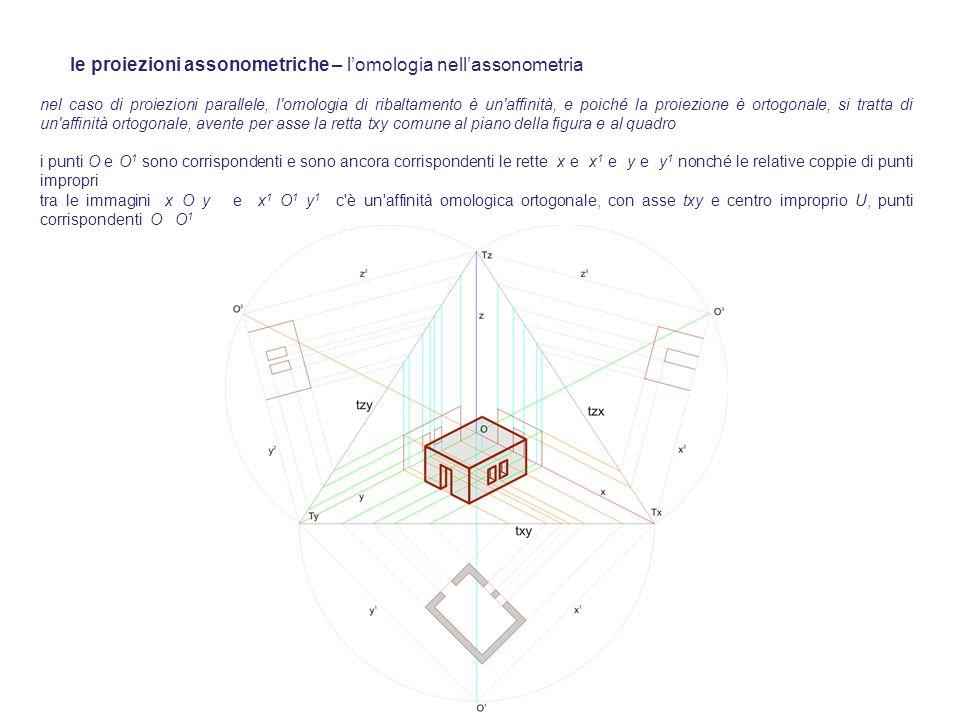 nel caso di proiezioni parallele, l'omologia di ribaltamento è un'affinità, e poiché la proiezione è ortogonale, si tratta di un'affinità ortogonale,