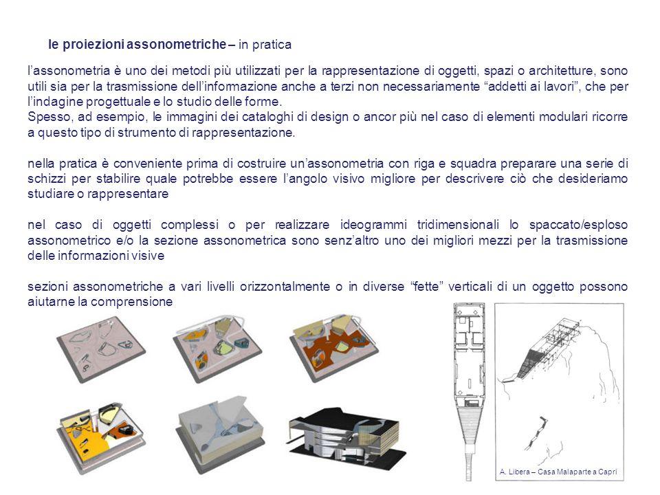 lassonometria è uno dei metodi più utilizzati per la rappresentazione di oggetti, spazi o architetture, sono utili sia per la trasmissione dellinforma