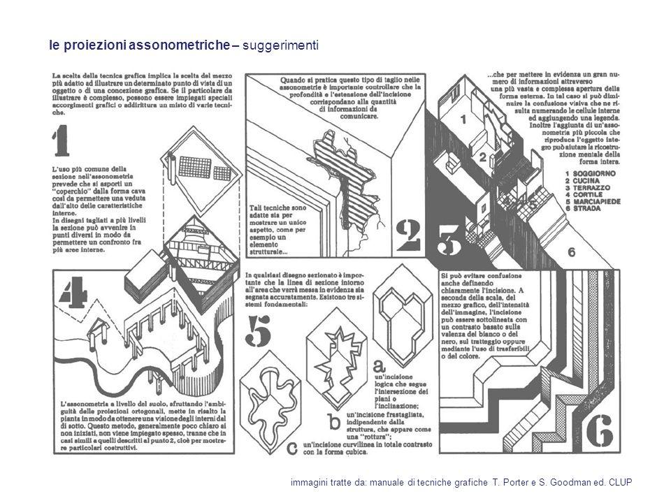 le proiezioni assonometriche – suggerimenti immagini tratte da: manuale di tecniche grafiche T. Porter e S. Goodman ed. CLUP