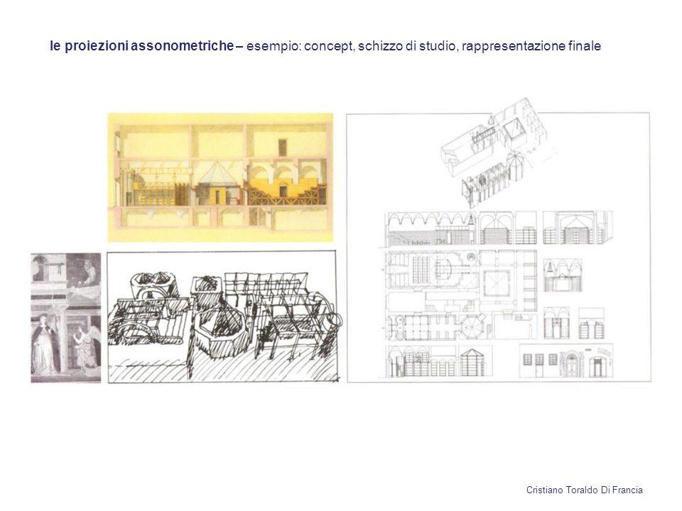 le proiezioni assonometriche – esempio: concept, schizzo di studio, rappresentazione finale Cristiano Toraldo Di Francia