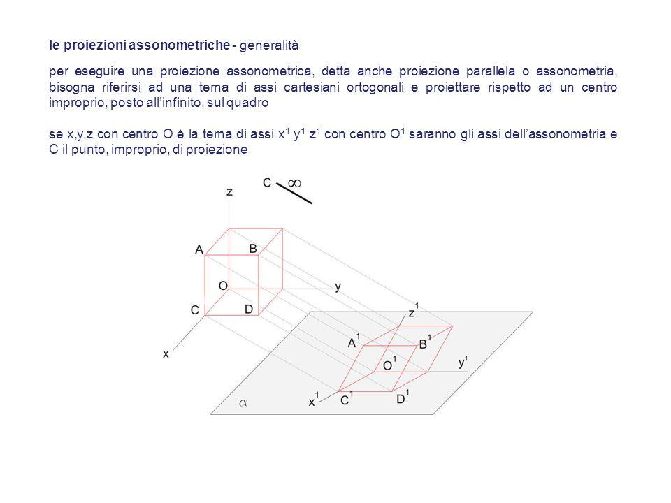 lassonometria è detta ortogonale se la direzione dei raggi visuali è perpendicolare al quadro assonometrico le proiezioni assonometriche - generalità lassonometria è detta obliqua se la direzione dei raggi visuali è inclinata rispetto al quadro assonometrico