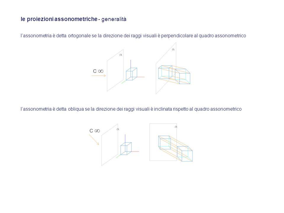 lassonometria è detta ortogonale se la direzione dei raggi visuali è perpendicolare al quadro assonometrico le proiezioni assonometriche - generalità