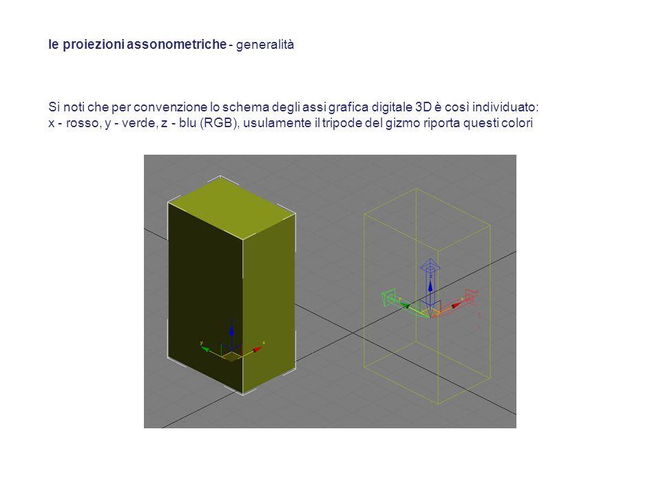 Si noti che per convenzione lo schema degli assi grafica digitale 3D è così individuato: x - rosso, y - verde, z - blu (RGB), usulamente il tripode de