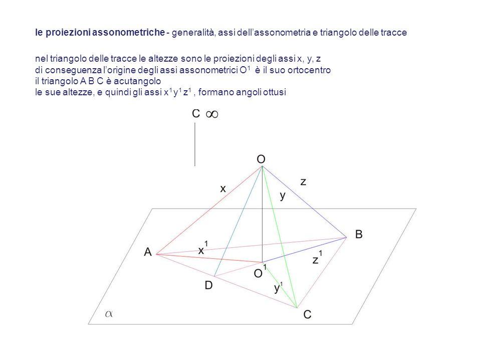 facendo coincidere il piano del quadro con il piano coordinato x 1 y 1, considerando i raggi proiettanti con uninclinazione di 45°: gli assi x 1 e y 1 formeranno un anglo retto e lasse z 1 assumerà una posizione verticale, tutto senza variazioni poiché, come detto, cotg di 45° = 1 con questo tipo di rappresentazione partendo da un elaborato planimetrico e semplicemente riportando le altezze ricavate dai fronti si può velocemente sviluppare un disegno tridimensionale senza dover procedere a calcoli di riduzione le proiezioni assonometriche – assonometria Cavaliera o obliqua