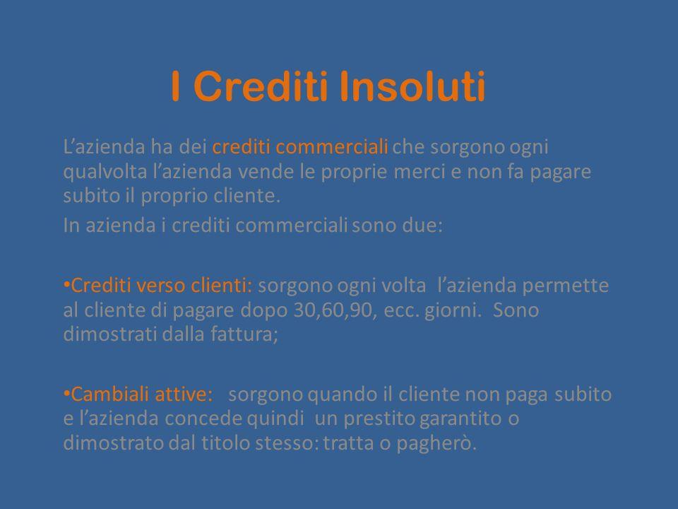 I Crediti Insoluti Lazienda ha dei crediti commerciali che sorgono ogni qualvolta lazienda vende le proprie merci e non fa pagare subito il proprio cl