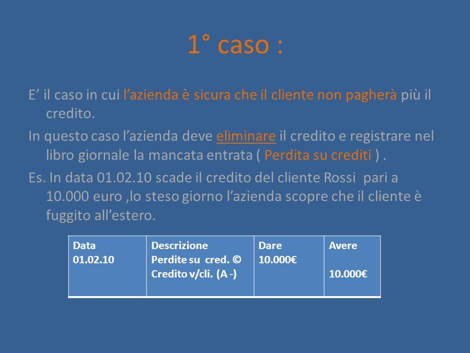 In data 01/05/10 scade la cambiale attiva di 5000 del cliente Rossi, il quale chiede ed ottiene il rinnovo del credito per altri 15gg.