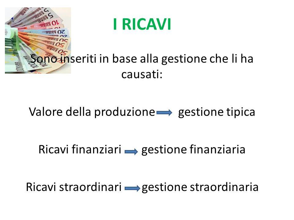 I RICAVI Sono inseriti in base alla gestione che li ha causati: Valore della produzione gestione tipica Ricavi finanziari gestione finanziaria Ricavi straordinari gestione straordinaria