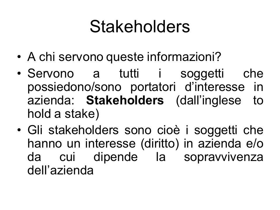 Stakeholders Sono Stakeholders: Gli amministratori I soci I fornitori/clienti I creditori I dipendenti Lo Stato e in generale, le istituzioni pubbliche La comunità in cui lazienda opera