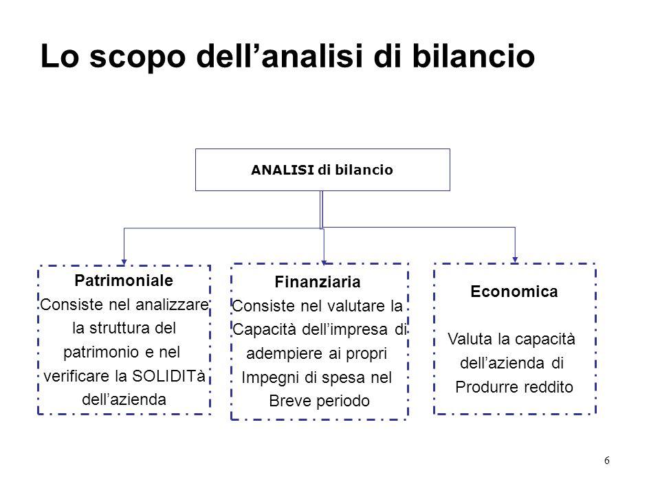 Lanalisi finanziaria Ha come obbiettivo quello di verificare la capacità dellazienda di adempiere ai propri impegni di spesa nel breve periodo.