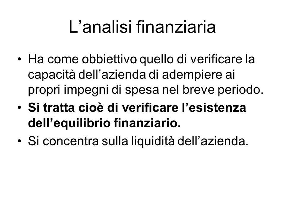 Lanalisi finanziaria Il valore che deve assumere lindice di liquidità perché vi sia equilibrio finanziario dipende dalle aziende.