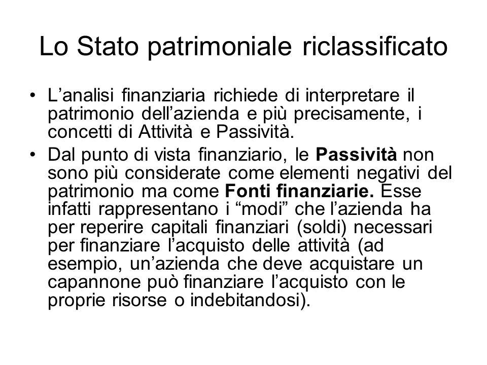 Lanalisi economica Ha lo scopo di verificare lesistenza dellequilibrio economico e la redditività dellazienda ovvero la capacità dellazienda di produrre profitto.