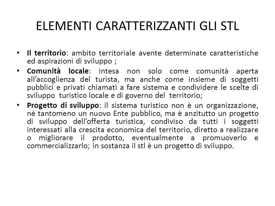 ELEMENTI CARATTERIZZANTI GLI STL Il territorio: ambito territoriale avente determinate caratteristiche ed aspirazioni di sviluppo ; Comunità locale: i