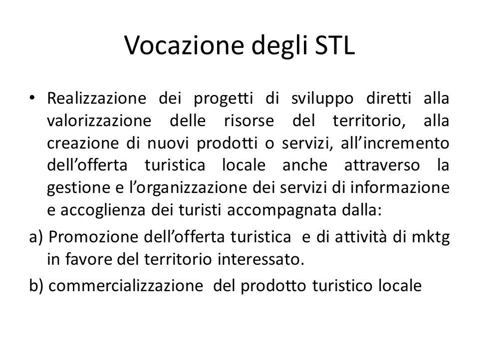 Vocazione degli STL Realizzazione dei progetti di sviluppo diretti alla valorizzazione delle risorse del territorio, alla creazione di nuovi prodotti