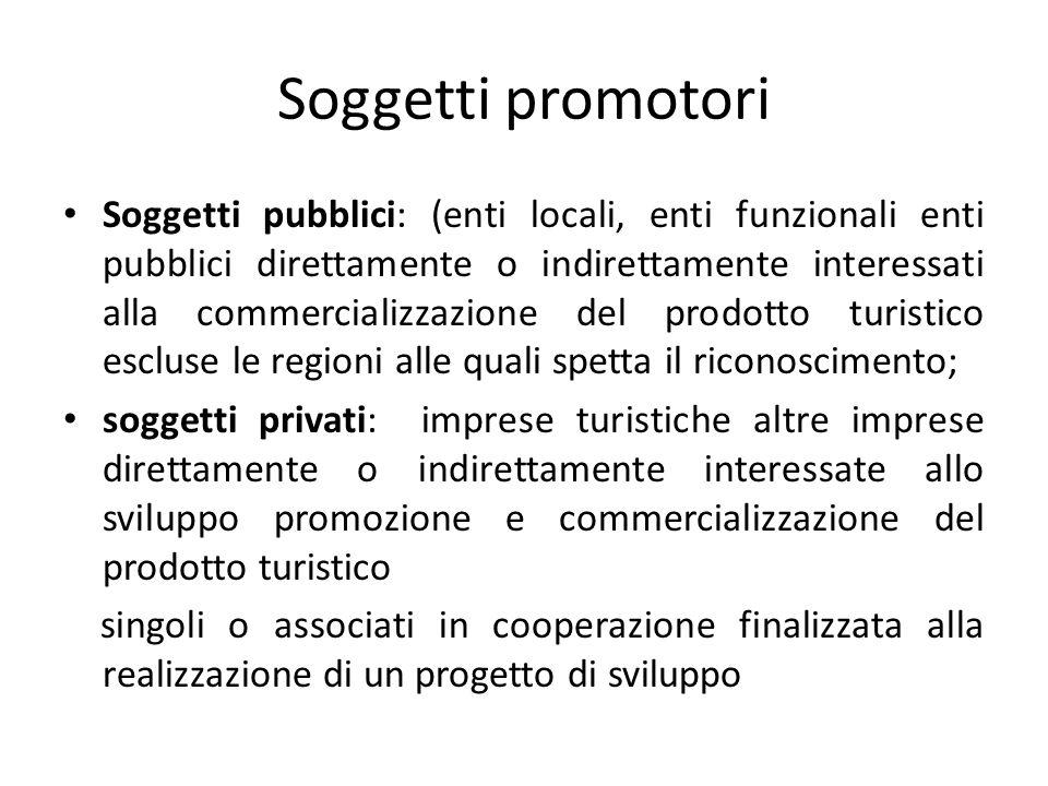 Soggetti promotori Soggetti pubblici: (enti locali, enti funzionali enti pubblici direttamente o indirettamente interessati alla commercializzazione d