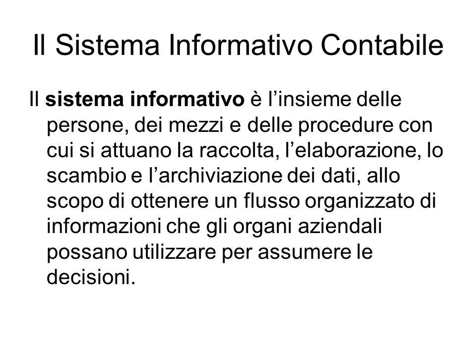 Il Sistema Informativo Contabile Comprende e organizza le informazioni quantitative ottenute con lelaborazione dati, si articola generale, per la direzione.