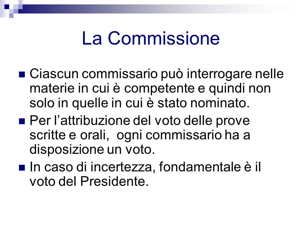 La Commissione Ciascun commissario può interrogare nelle materie in cui è competente e quindi non solo in quelle in cui è stato nominato.