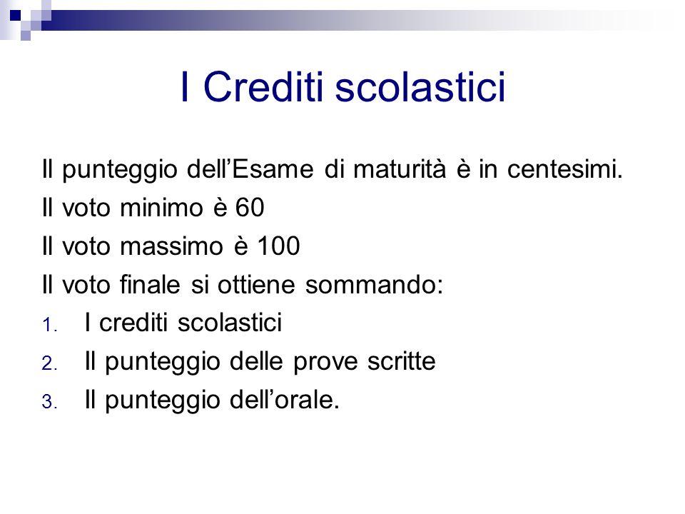 I Crediti scolastici Il punteggio dellEsame di maturità è in centesimi.