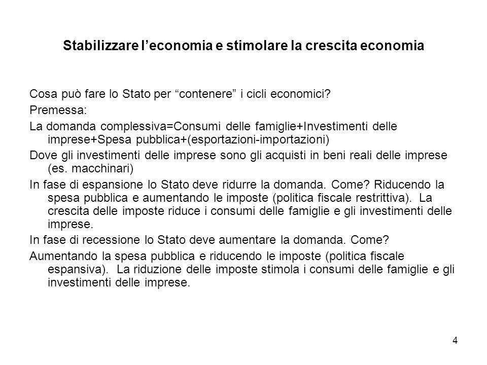 4 Stabilizzare leconomia e stimolare la crescita economia Cosa può fare lo Stato per contenere i cicli economici.