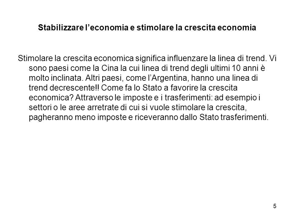 5 Stabilizzare leconomia e stimolare la crescita economia Stimolare la crescita economica significa influenzare la linea di trend.