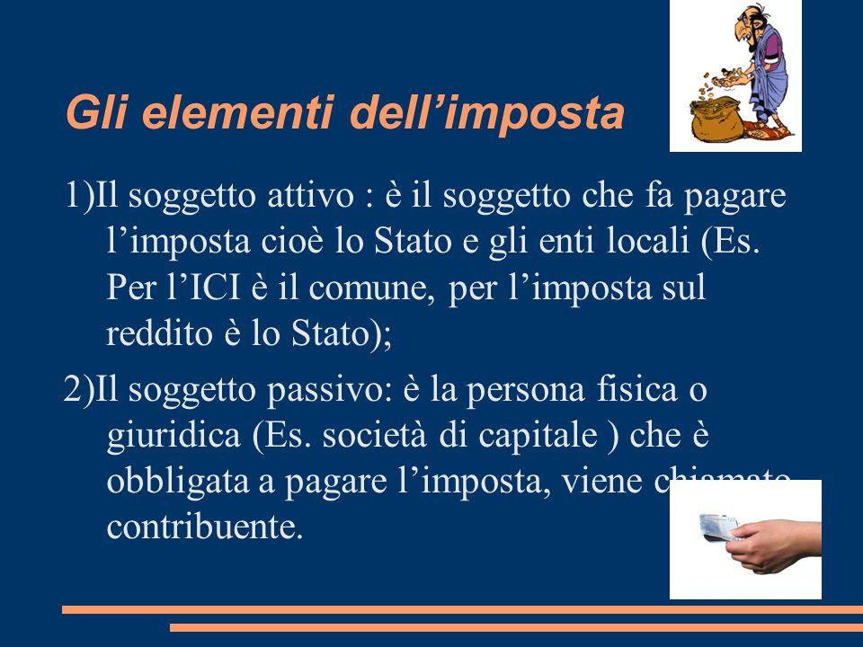 Gli elementi dellimposta 1)Il soggetto attivo : è il soggetto che fa pagare limposta cioè lo Stato e gli enti locali (Es. Per lICI è il comune, per li