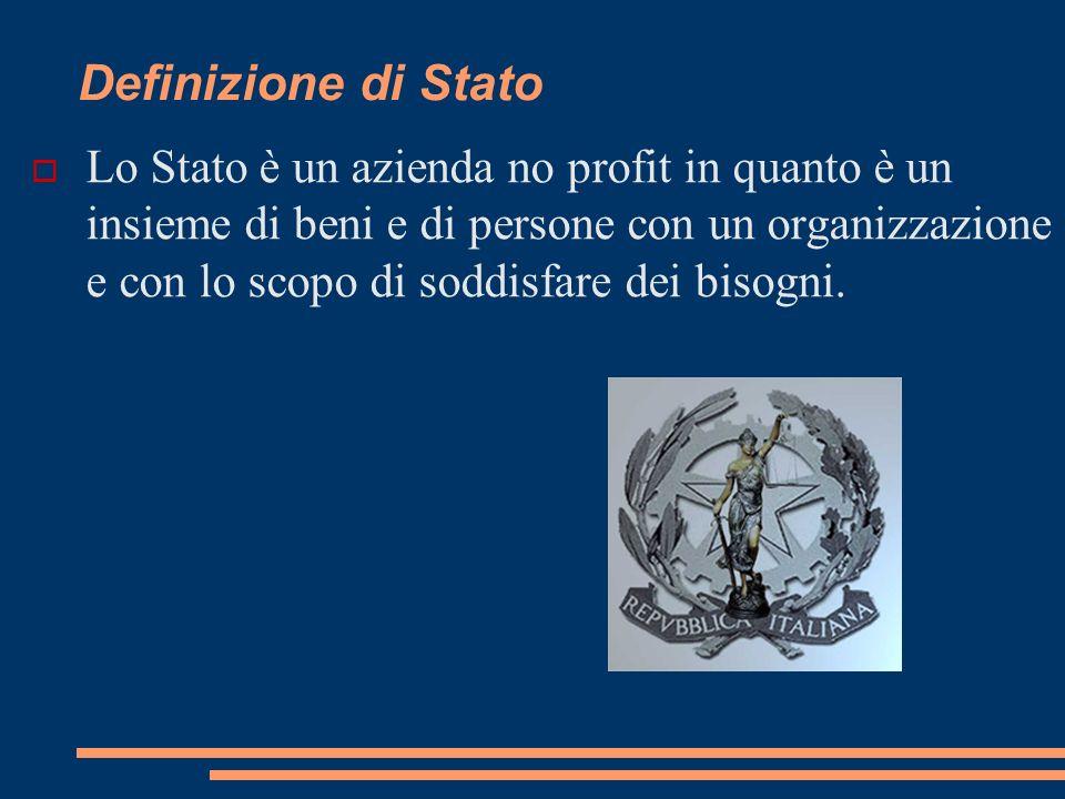 Definizione di Stato Lo Stato è un azienda no profit in quanto è un insieme di beni e di persone con un organizzazione e con lo scopo di soddisfare de