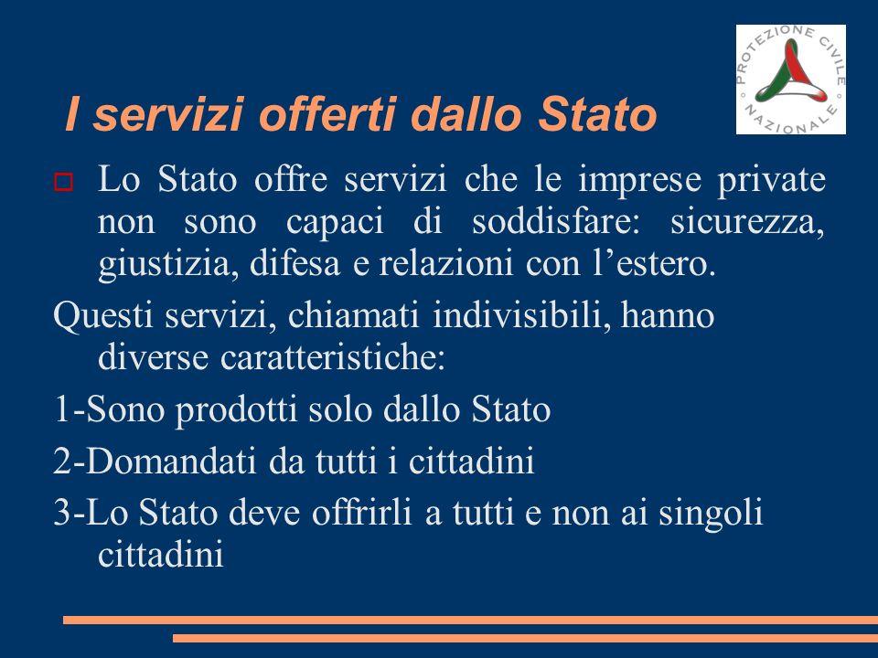 I servizi offerti dallo Stato Lo Stato offre servizi che le imprese private non sono capaci di soddisfare: sicurezza, giustizia, difesa e relazioni co