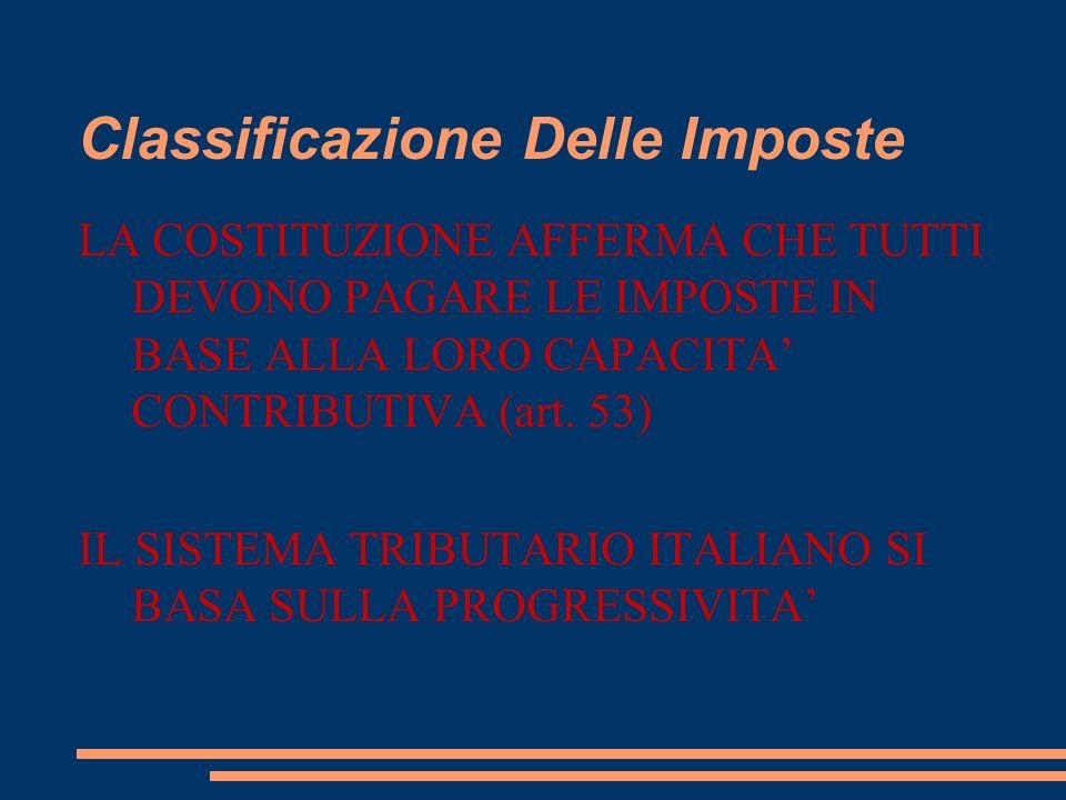 Classificazione Delle Imposte LA COSTITUZIONE AFFERMA CHE TUTTI DEVONO PAGARE LE IMPOSTE IN BASE ALLA LORO CAPACITA CONTRIBUTIVA (art. 53) IL SISTEMA