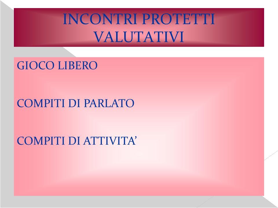 INCONTRI PROTETTI VALUTATIVI GIOCO LIBERO COMPITI DI PARLATO COMPITI DI ATTIVITA