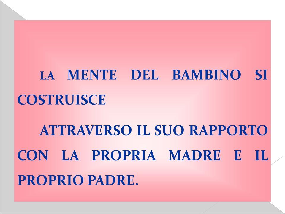 LA MENTE DEL BAMBINO SI COSTRUISCE ATTRAVERSO IL SUO RAPPORTO CON LA PROPRIA MADRE E IL PROPRIO PADRE.