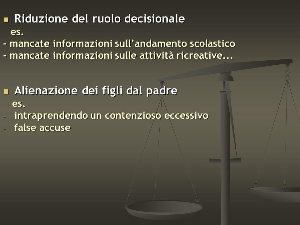 Riduzione del ruolo decisionale Riduzione del ruolo decisionale es. es. - mancate informazioni sullandamento scolastico - mancate informazioni sulle a