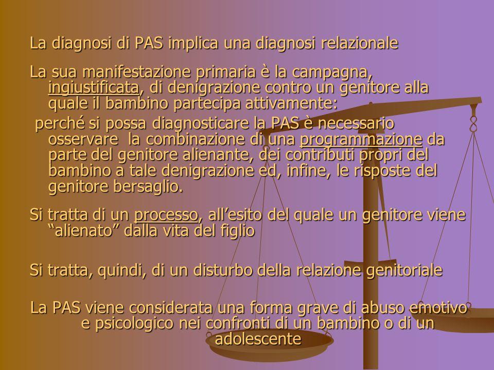 I criteri di identificazione della PAS 1.