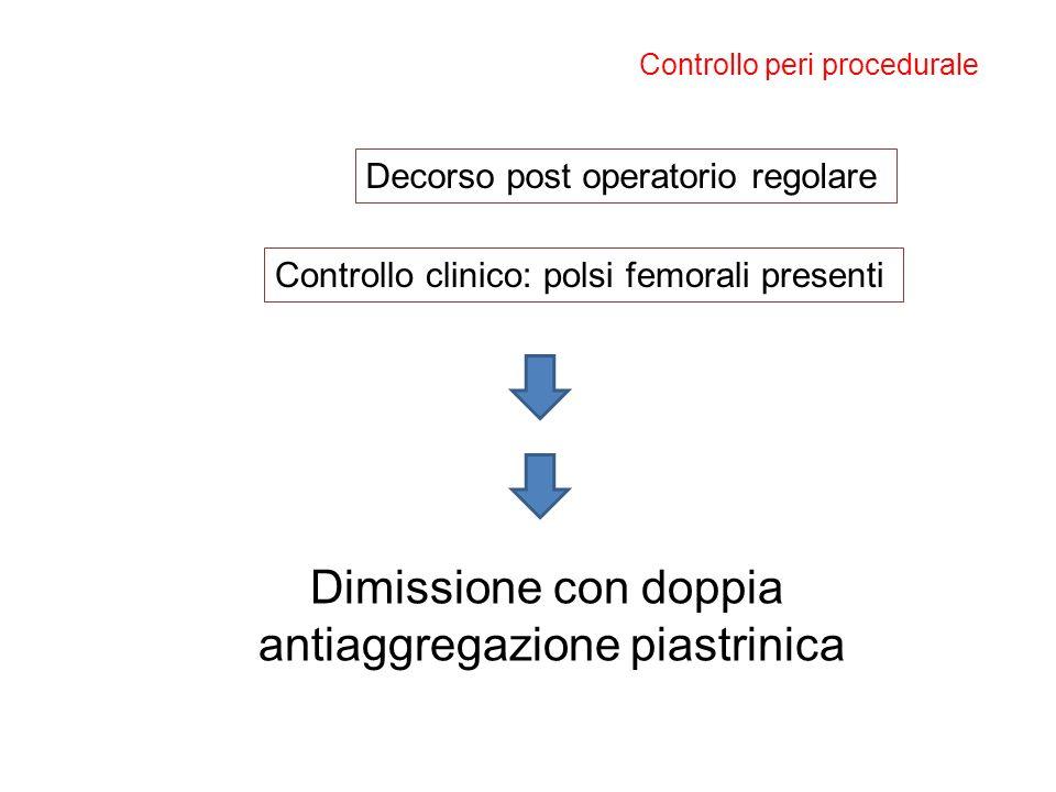 Controllo peri procedurale Decorso post operatorio regolare Controllo clinico: polsi femorali presenti Dimissione con doppia antiaggregazione piastrin