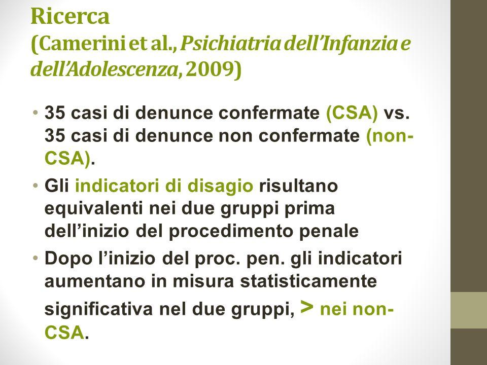 Ricerca (Camerini et al., Psichiatria dellInfanzia e dellAdolescenza, 2009) 35 casi di denunce confermate (CSA) vs. 35 casi di denunce non confermate