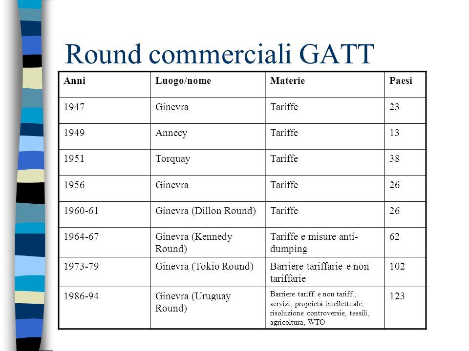 Uruguay Round n Da settembre 1986 ad aprile 1994 n La più ampia negoziazione commerciale della storia n Nuove aree: servizi, proprietà intellettuale, agricoltura, tessili n 15 aprile 1994: Accordo di Marrakesh n Creazione della WTO (I gennaio 1995)
