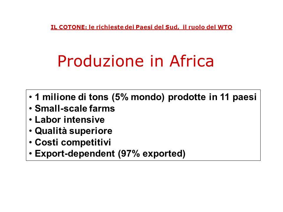 1 milione di tons (5% mondo) prodotte in 11 paesi Small-scale farms Labor intensive Qualità superiore Costi competitivi Export-dependent (97% exported